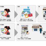 東京メトロ、インバウンド向け企画チケットのオンライン決済とQRコード発券を開始