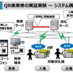 QR乗車券は鉄道きっぷの課題を解決できるか?―阪神電鉄×NAVITIME WEBセミナーレポート―