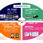 京王電鉄、東京・多摩エリアでMaaS実証実験 今冬から開始予定