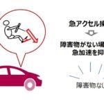 障害物なくても急加速抑制、トヨタが今夏から導入へ