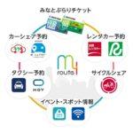 トヨタのMaaSアプリ・my routeが横浜でサービス開始。首都圏で初の導入