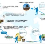 デンソーなど5社 訪日外国人向け観光型 MaaS「くるり奈良」実証実験を開始 誘客・移動・回遊をシームレスに連携