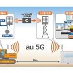国内初「5G」、4K3Dモニターを活用した建機の遠隔施工