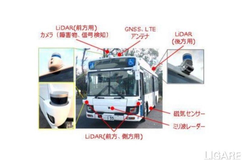 実証に用いる産総研のいすゞ自動車「エルガミオ」改造車両
