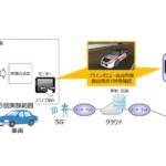 OKI、NTTドコモと共同で160kmの高速走行中に映像モニタリングが可能なシステム「フライングビュー」の実験に成功