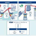 KDDI・JAL・JR東ら都内でドローン配送の実証 アフターコロナの物流変革へ