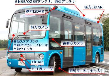 自動運転バス実験車両(先進モビリティ㈱)