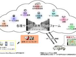 タクシー事業者向けクラウド型業務システム イメージ図