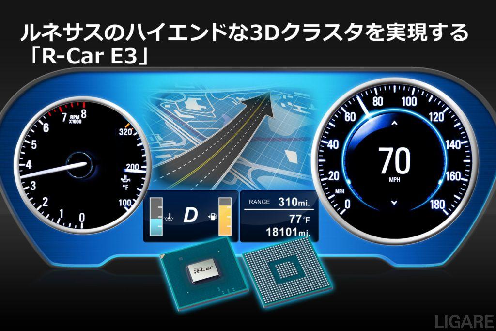 ルネサスのハイエンド3Dクラスタ用「R-Car E3」
