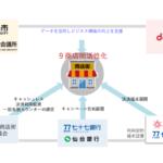 仙台市、ドコモなど8者 「キャッシュレスタウン」を目指す取り組み