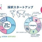 スマートシティ実現に向けて共創加速 SmartCityX、三菱地所APで採択企業決まる