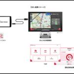 損保ジャパン日本興亜×ナビタイムジャパン 安全運転カーナビアプリ「PSR」の共同実証実験