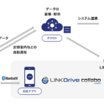 GMOモビリティクラウド、コネクテッドカー向けアプリ開発サービスを開始