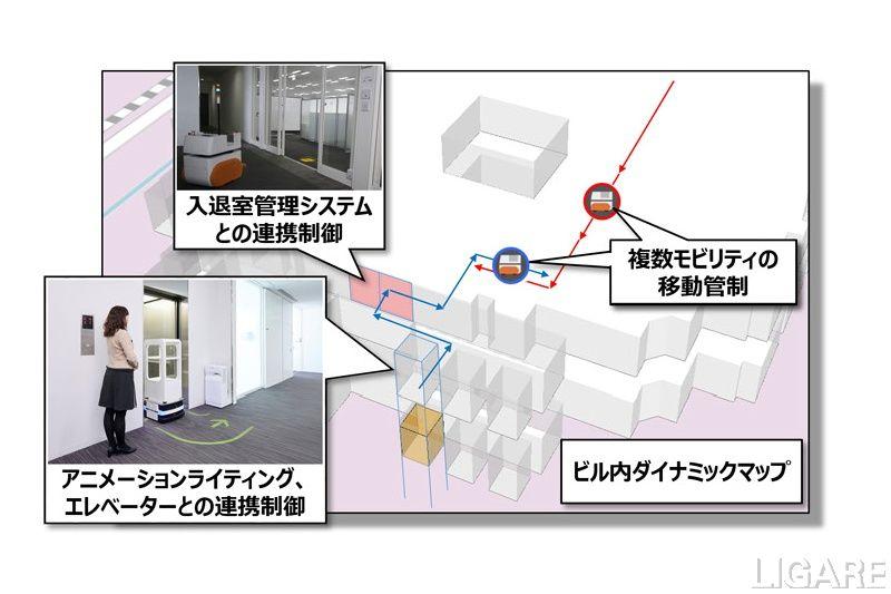 「ビル内ダイナミックマップ」を用いたモビリティ管制