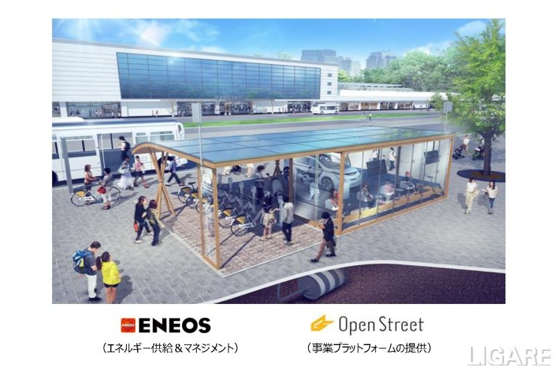 モビリティステーションのイメージ