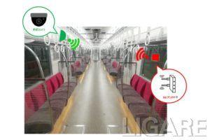 電車内の防犯カメラと5Gアンテナの連動イメージ図