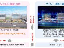 「都市デジタルツイン」の活用イメージ