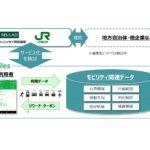 移動してマイル獲得 JR東・あいおいニッセイ同和が米国発アプリ導入