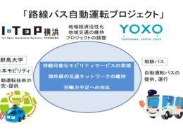 I・TOP横浜「路線バス自動運転プロジェクト」