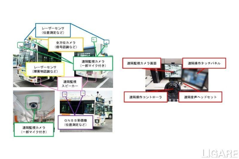 各装置の説明