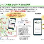 デジタルフリーパスとモバイルSuica決済の説明資料