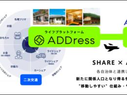 ANAとADDressのサブスクリプション、サービスイメージ図