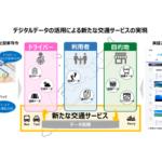 NTT西日本と第一交通、沖縄県で実証 タクシーの運転支援とMaaS実現めざす