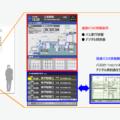 神姫バス、スマートバス停を神戸市内に導入  関西初