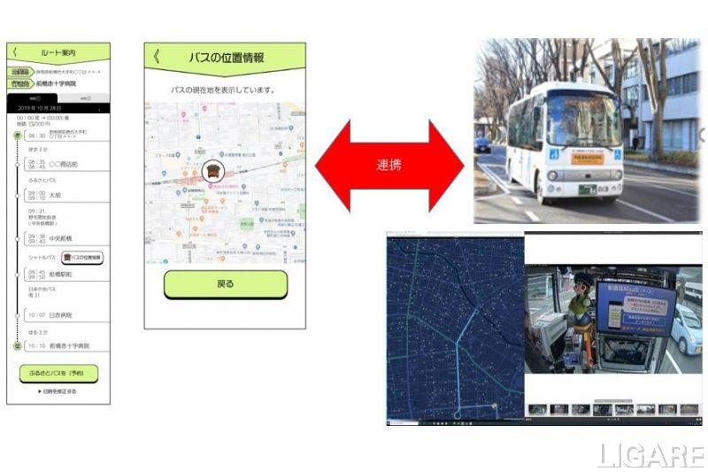 自動運転バスとの連携