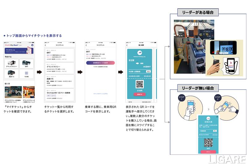 ひたち圏域MaaSで発行するチケット券面デザイン/利用方法