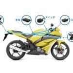 レッドバロンら、保険連動のバイク用ドラレコ提供開始 専用アプリも開発