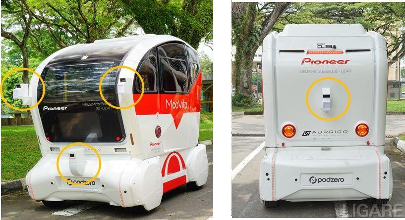 パイオニア製「3D-LiDARセンサー」が搭載された自動運転シャトルバス