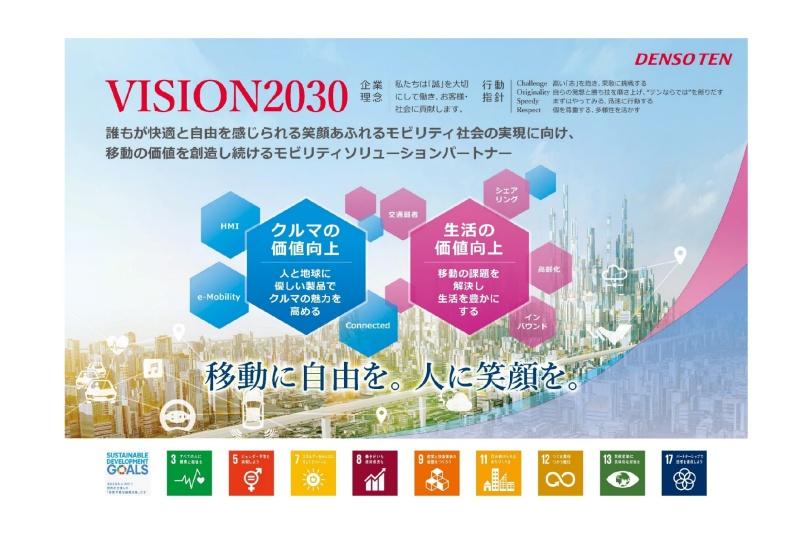 「VISION2030」