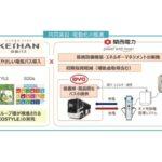 京阪バス、京都市内1区間の全車両に電気バス導入 関電・BYDらと協業