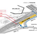 タイムズ24×富津市 新たな移動手段「高速バス&カーシェア」へ 富津浅間山バスストップ二次交通確保事業の開始