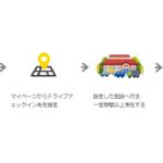 タイムズ24×いわき市×JR東日本×常盤興産 カーシェアリング官民共創実証事業開始