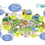 JR東日本、仙台でMaaS実証行う 乗り放題券やデジタルクーポンで移動促進