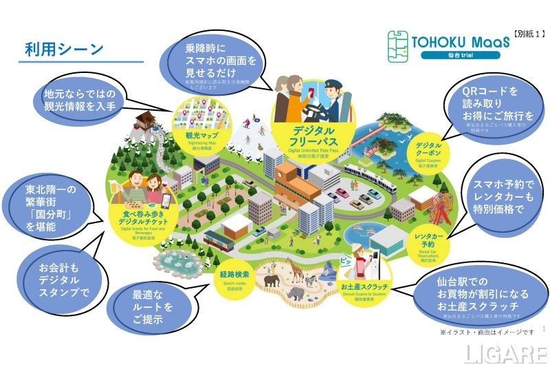 TOHOKU MaaS 利用シーンのイメージ