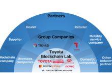 トヨタ・ブロックチェーン・ラボ 活動のイメージ