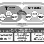 トヨタコネクティッドとNTTデータが業務提携 モビリティサービスの強化へ