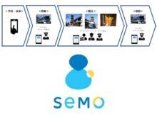 利用イメージと「SeMo」ロゴ