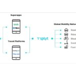 ソフトバンク、Splyt社の主要株主に モビリティサービスの相互接続を加速