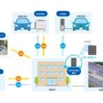 【出光・日本ユニシス】エネルギーマネジメントの実証を開始。EV・蓄電池の最適化めざす