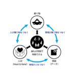ANA、京急・横須賀市・横浜国大と総合移動サービス「Universal MaaS」の産学官共同プロジェクト開始 不安のなく移動できる社会を目指す