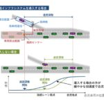 OKI、自動運転車の高速道路への合流をシミュレーション 安全走行に向け効果測定が可能に